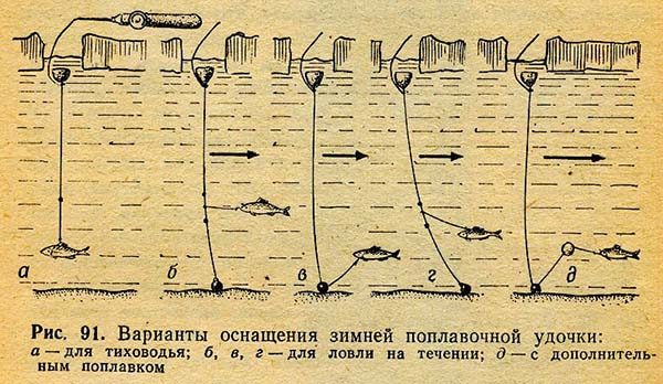 Варианты зимней поплавочной удочка на леща
